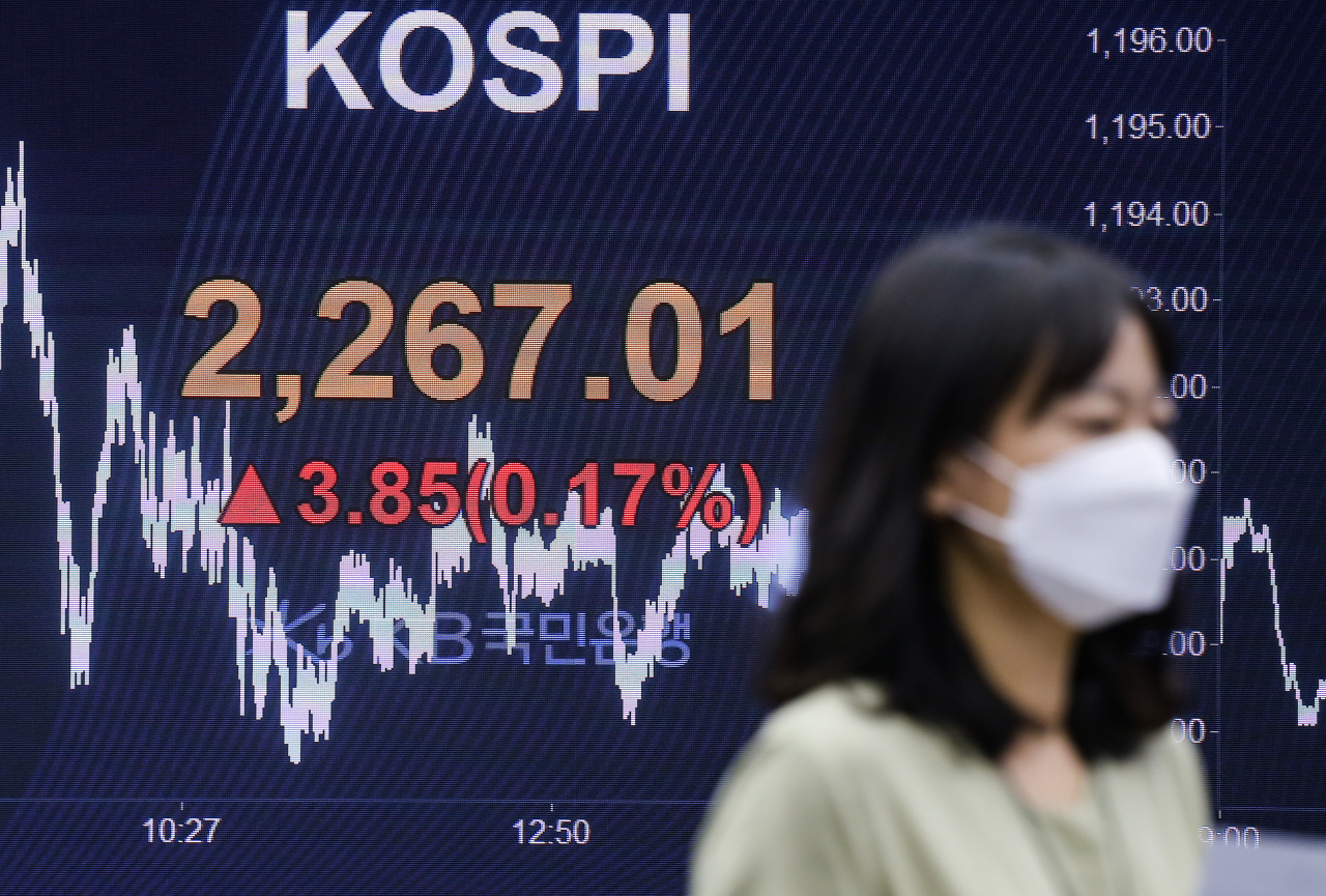 A sign at KB Kookmin Bank's dealing room in Seoul on Thursday shows the Kospi index closed at 2,267.01, just short of its yearly high closing of 2,267.25. (Yonhap)