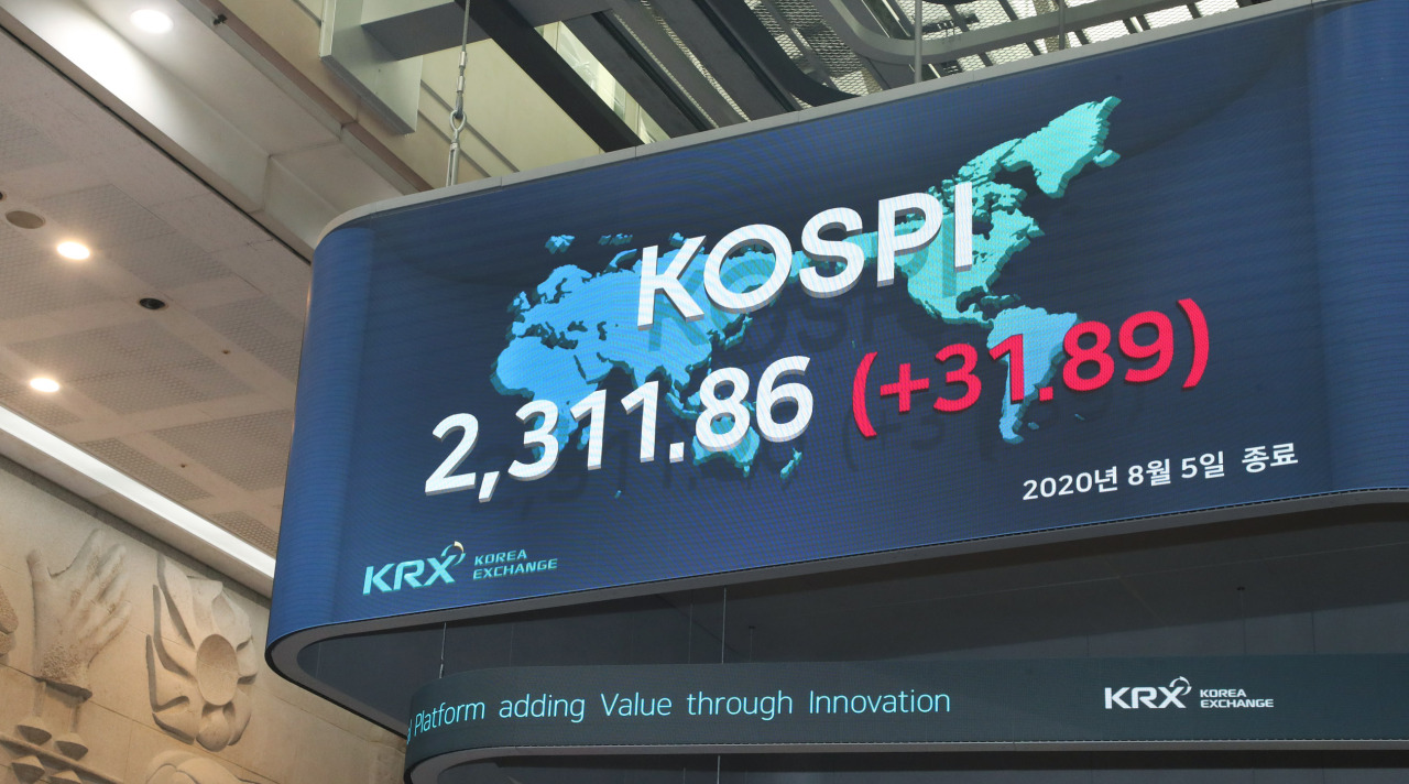 A sign at the Korea Exchange on Wednesday shows the Kospi index closed at 2,311.86, recovering above the 2,300-level after nearly 22 months. (KRX)