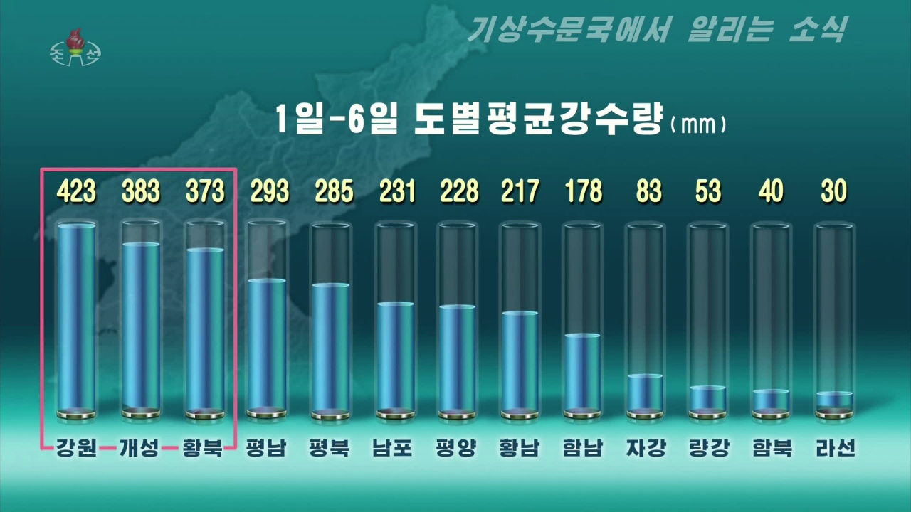 (KCTV-Yonhap)