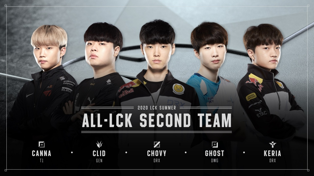 All-LCK Second Team (Riot Games)