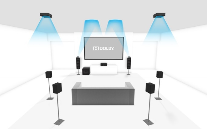 This image shows the setup of a 7.1.4-channel home theater. (Dolby Laboratories)
