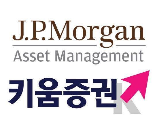 Logos of JPMorgan Asset Management (top) and Kiwoom Securities