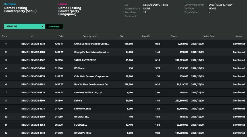 A screen grab of TruWeb (Courtesy of Tru Technologies)