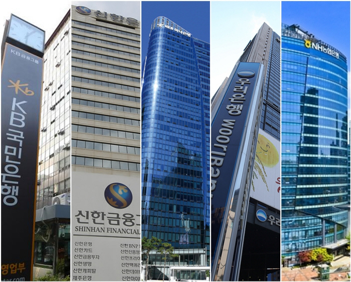 Headquarters of five major banking groups in South Korea (photos provided by banking groups)