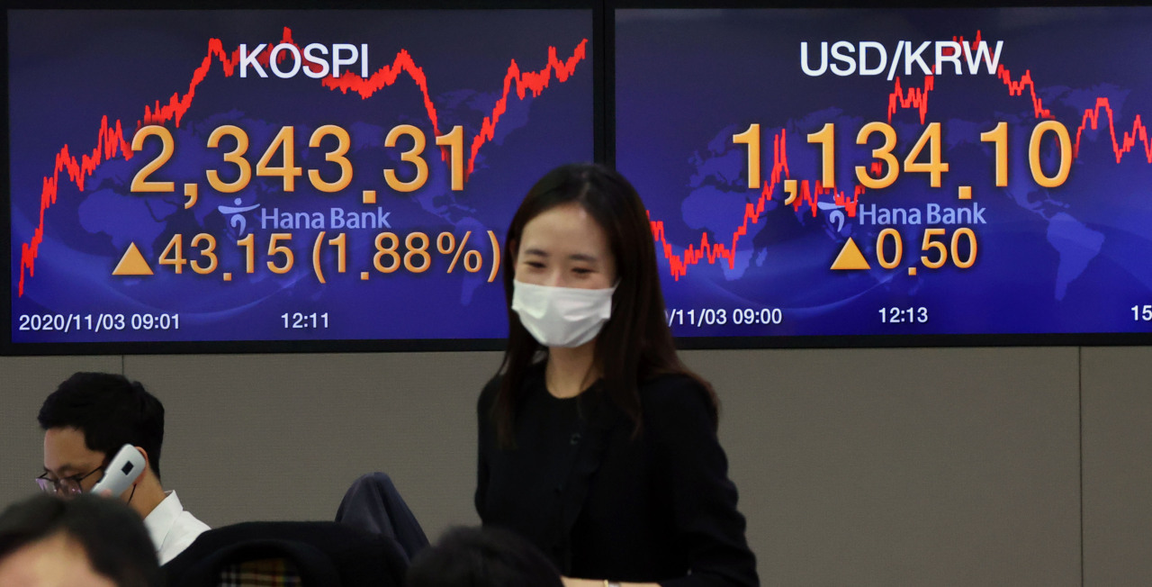 Electronic signboards at the trading room of Hana Bank in Seoul show the benchmark Kospi closed at 2,343.31 on Nov. 3, 2020, up 43.15 points or 1.88 percent from the previous session's close. (Yonhap)