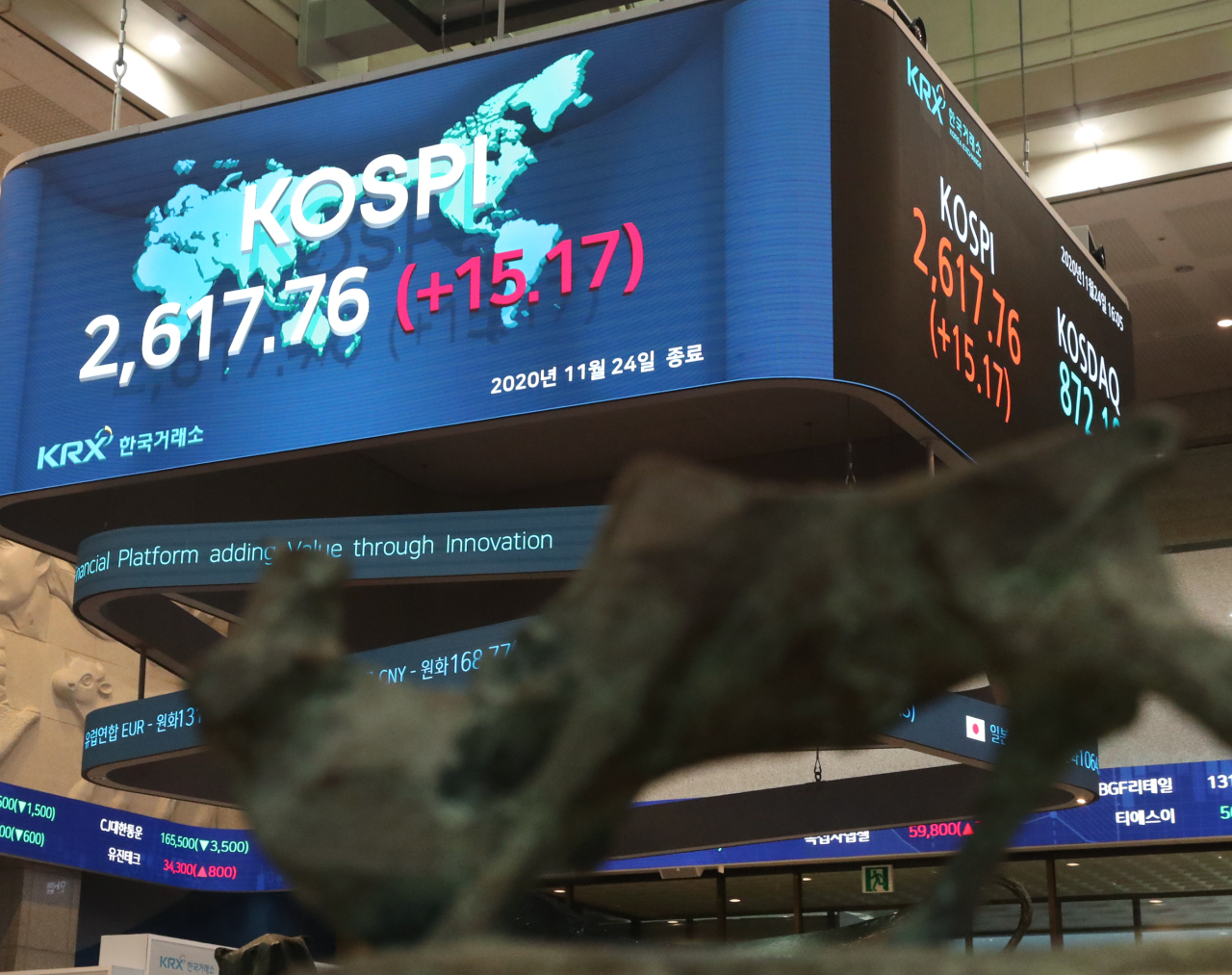 An electronic signboard at the Korea Exchange on Tuesday shows the Kospi closed at 2,617.76, setting its all-time high. (KRX)