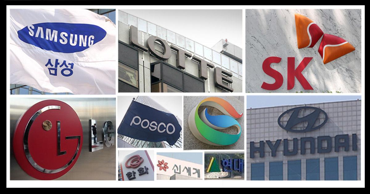 South Korea's top 10 business groups (Yonhap)