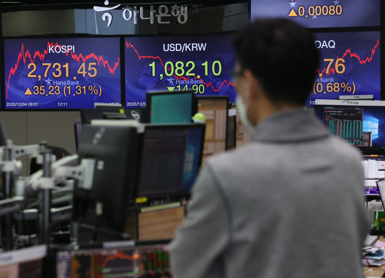 The KOSPI exceed the 2,700-point mark for the first time Friday. (Yonhap)