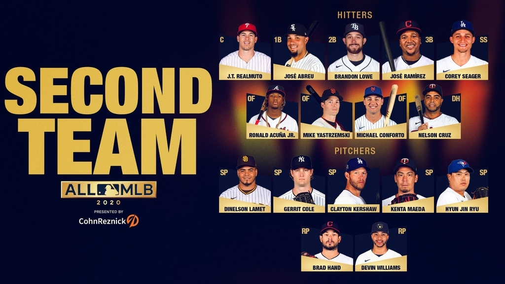 This image captured from Major League Baseball's Twitter page on Thursday, shows members of the All-MLB Second Team, with the Toronto Blue Jays' South Korean pitcher Ryu Hyun-jin listed on the far right in the row of five starting pitchers. (Major League Baseball's Twitter page)