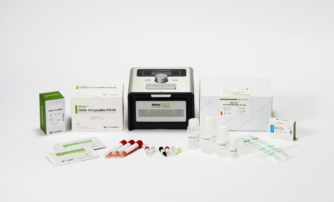 Main products from Wizbiosolutions (Wizbiosolutions)