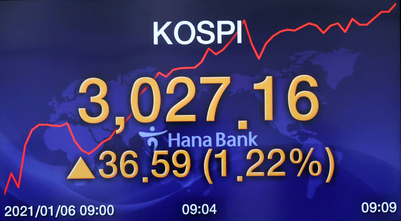 An electronic signboard at Hana Bank's currency dealing room shows Kospi reached 3,027.16 points in the early morning trade Wednesday. (Yonhap)