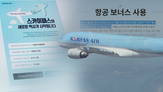 This undated Yonhap News TV image shows a Korean Air plane and notices about the use of mileage points. (Yonhap)