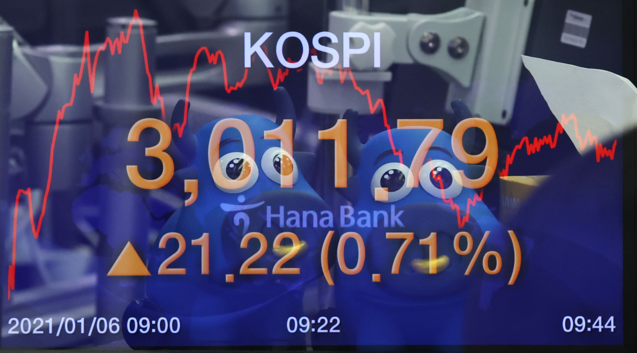 This photo, taken on Wednesday, shows electronic signboards at a Hana Bank dealing room in Seoul showing the benchmark Korea Composite Stock Price Index (KOSPI) surpassed the 3,000 mark for the first time. (Yonhap)