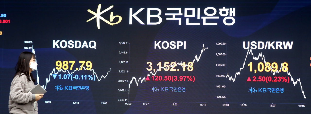 Electronic signboards at the trading room of KB Kookmin Bank in Seoul show the benchmark Kospi closed at 3,152.18 on Tuesday, rose 120.5 points or 3.97 percent from the previous session's close. (Yonhap)