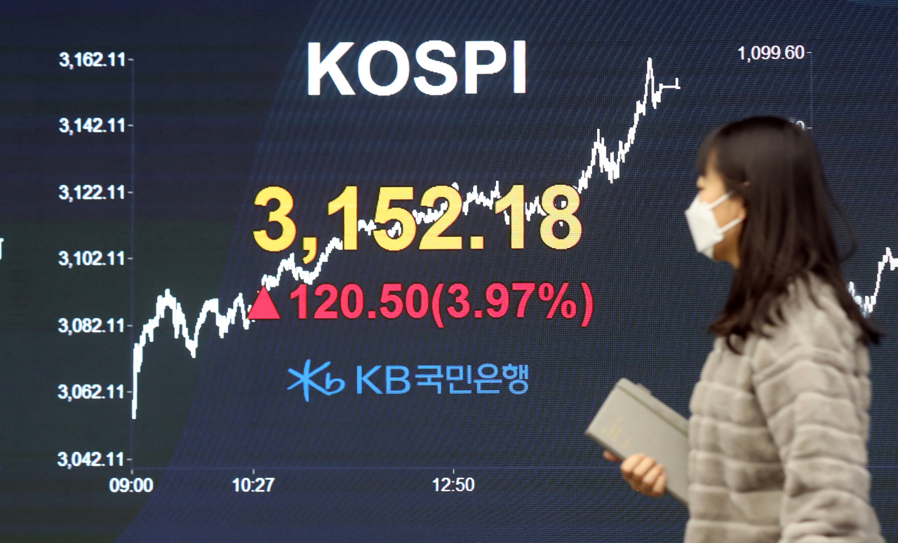 An electronic signboard at the dealing room of KB Kookmin Bank in Seoul shows the benchmark Kospi closed at its all-time high of 3,152.18 on Friday. (Yonhap)