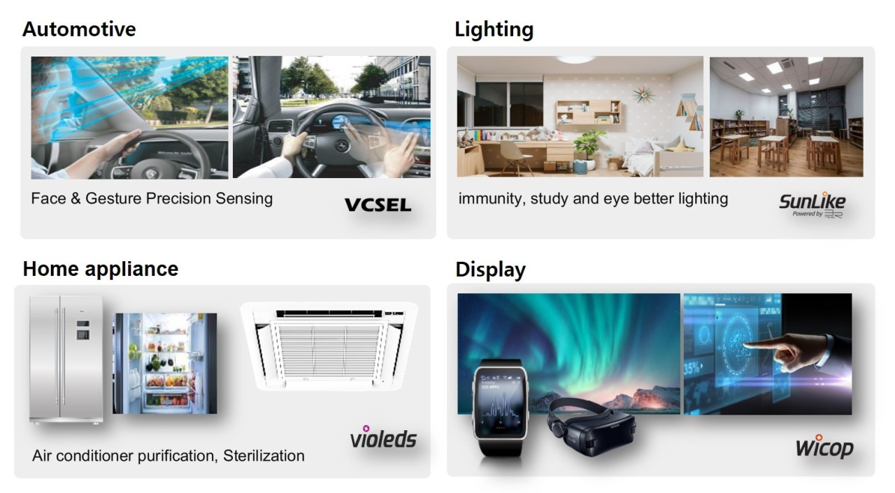 Seoul Semiconductor's four LED solutions (Seoul Semiconductors)
