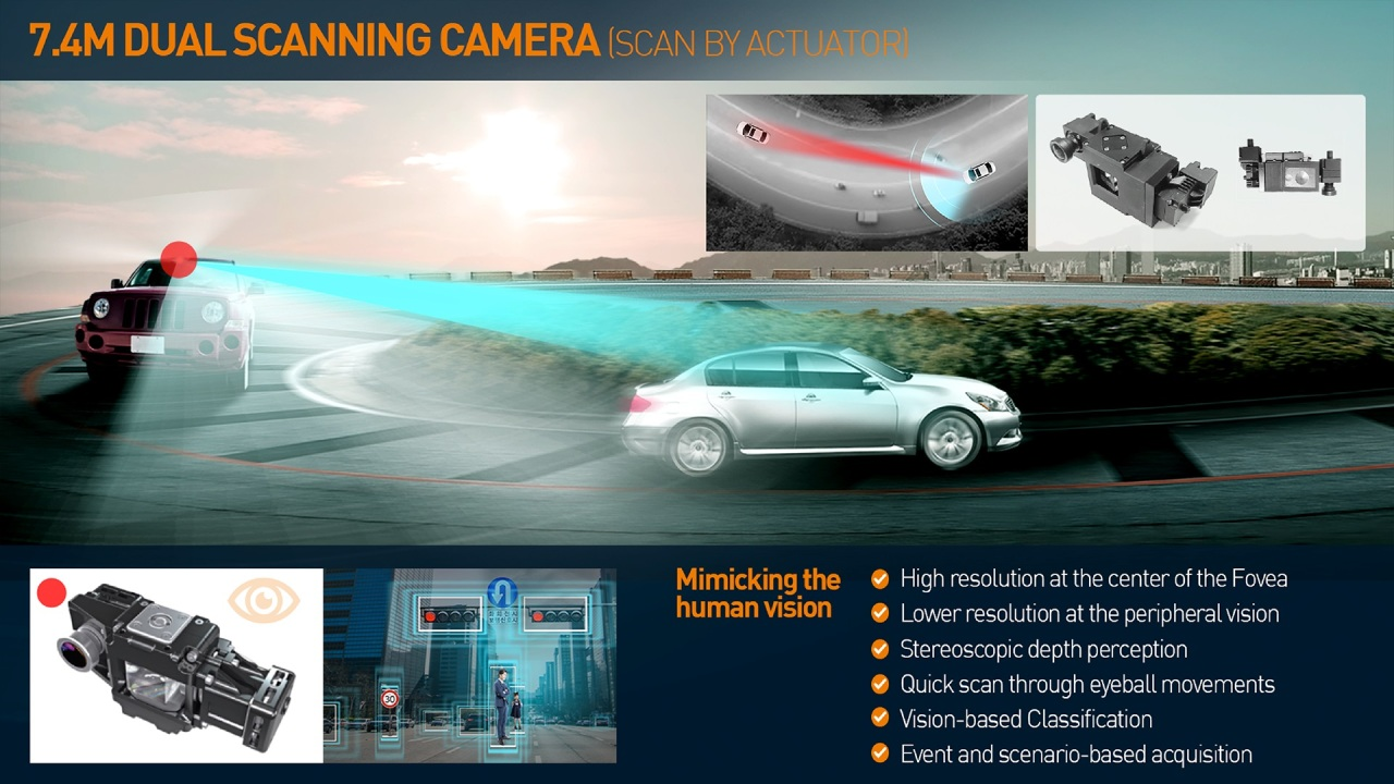MCNEX's catalog for its dual-scanning camera (MCNEX)