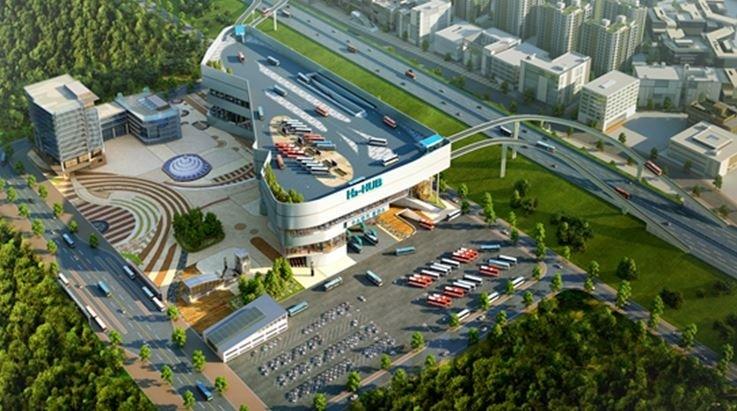 Virtual image of hydrogen transportation complex (Kogas)