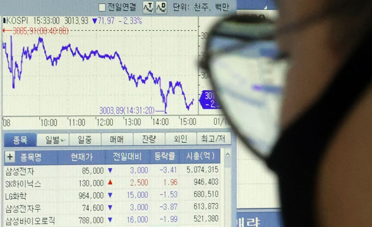 A currency dealer is seen looking at a screen of a Kospi composite index at Hana Bank headquarters on Monday. (Yonhap)
