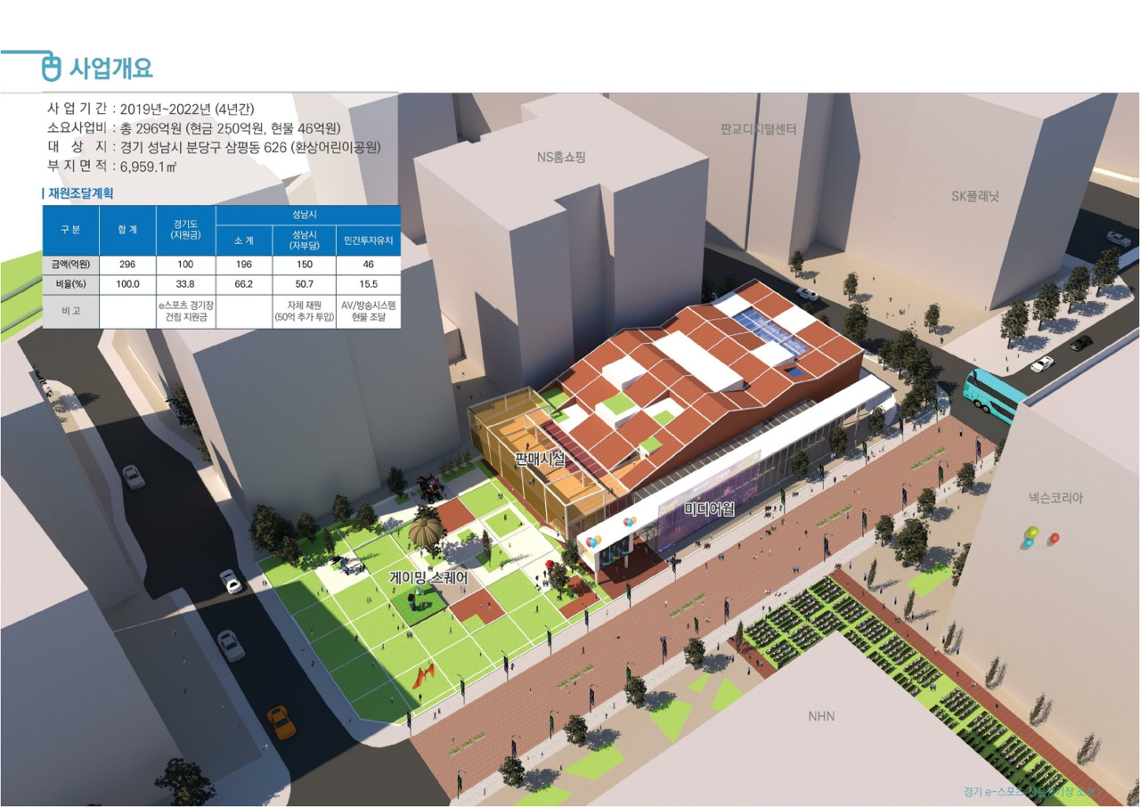 This picture shows a blueprint of the Pangyo esports stadium. (Seongnam City)
