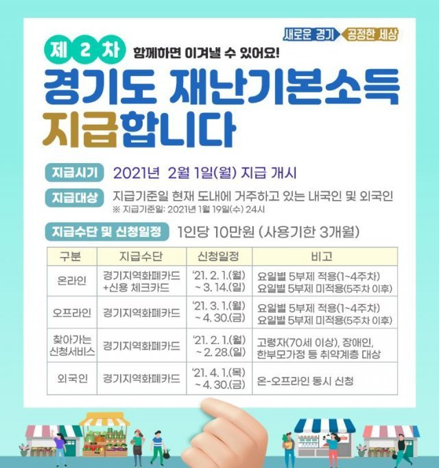 (Gyeonggi Provincial Government)