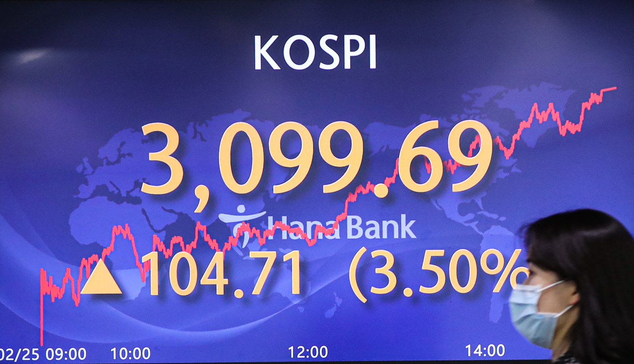 Electronic signboards at the trading room of Hana Bank in Seoul show the benchmark Kospi closed at 3,099.69 on Thursday, rose 104.71 points or 3.5 percent from the previous session's close. (Yonhap)