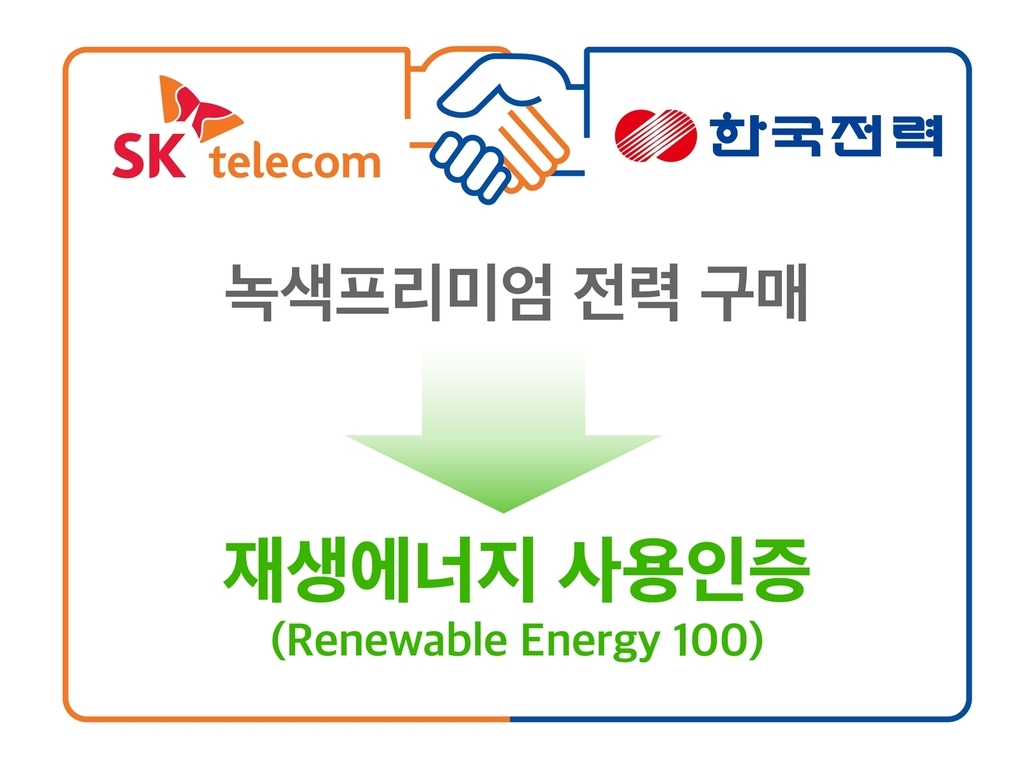 This image, provided by SK Telecom Co. last Monday, shows a graphic of the company's deal with Korea Electric Power Corp. to purchase renewable energy. (SK Telecom Co.)