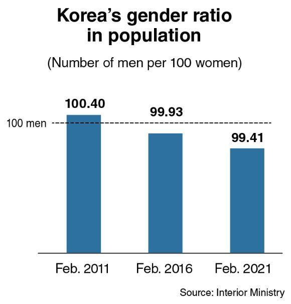 (Kim Sun-young/The Korea Herald)