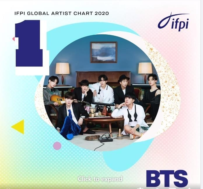 This screenshot from the International Federation of the Phonographic Industry's Facebook page shows that BTS has been named Global Recording Artist of the Year in 2020. (International Federation of the Phonographic Industry's Facebook page)