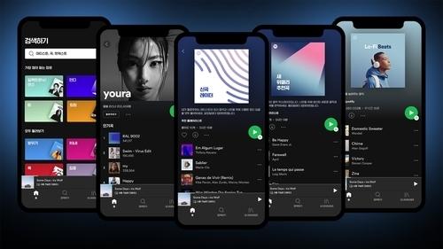 Spotify's music streaming platform (Spotify Technology)