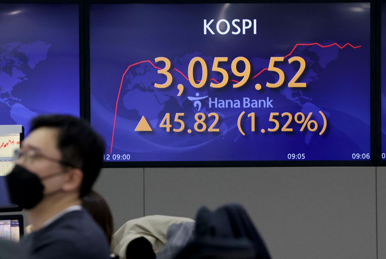 코스피, 1.35% 상승한 3054.39 마감…외인·기관 쌍끌이 매수