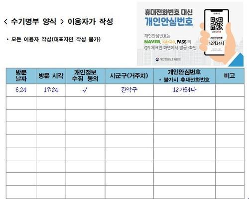 The image provided by the Personal Information Protection Commission shows the redesigned handwritten entry log sheet. (Yonhap)