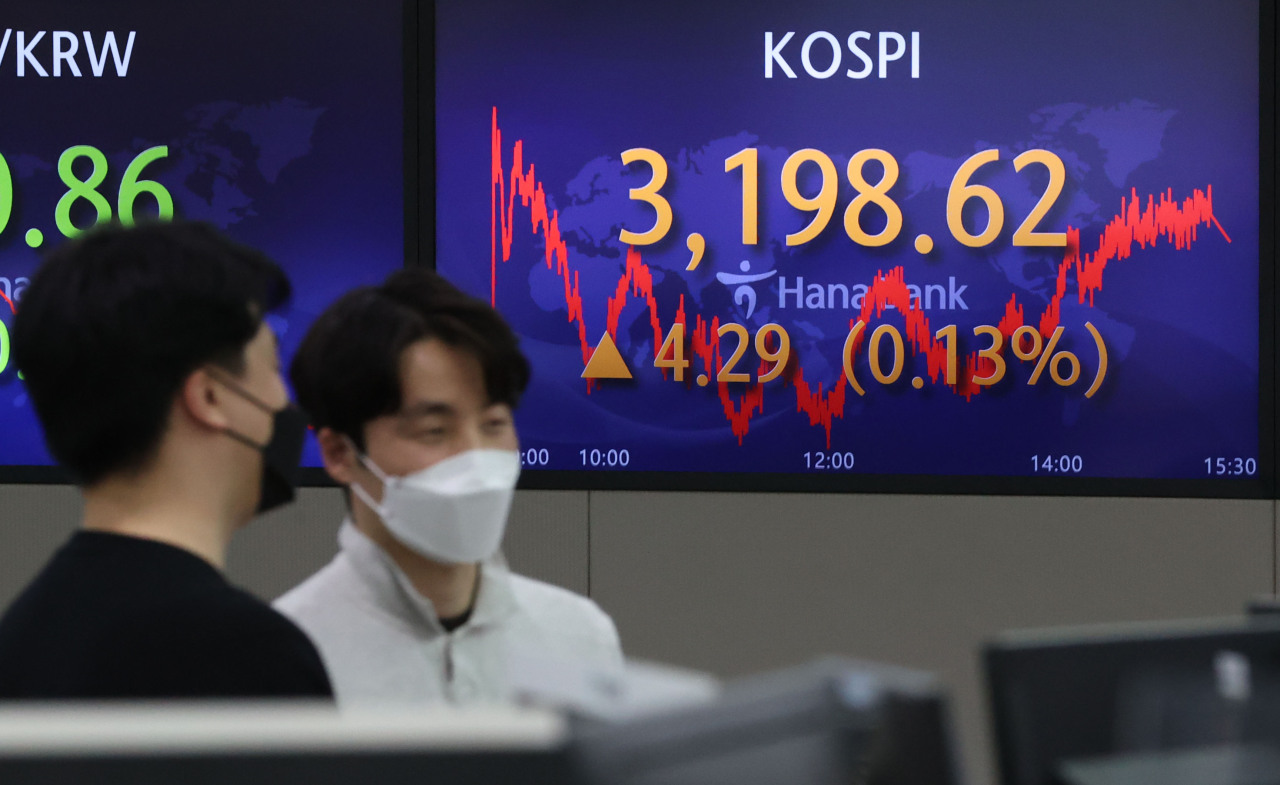 Updated figure for the benchmark Korea Composite Stock Price Index is displayed on a screen inside a dealing room at a KEB Hana Bank branch in Jung-gu, central Seoul, on Friday. The index gained 0.13 percent Friday to close at 3,198.62. (Yonhap)