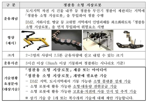 Shown here is the outline of the Defense Acquisition Administration's plan to develop a ground surveillance robot that was issued on Monday. (Yonhap)