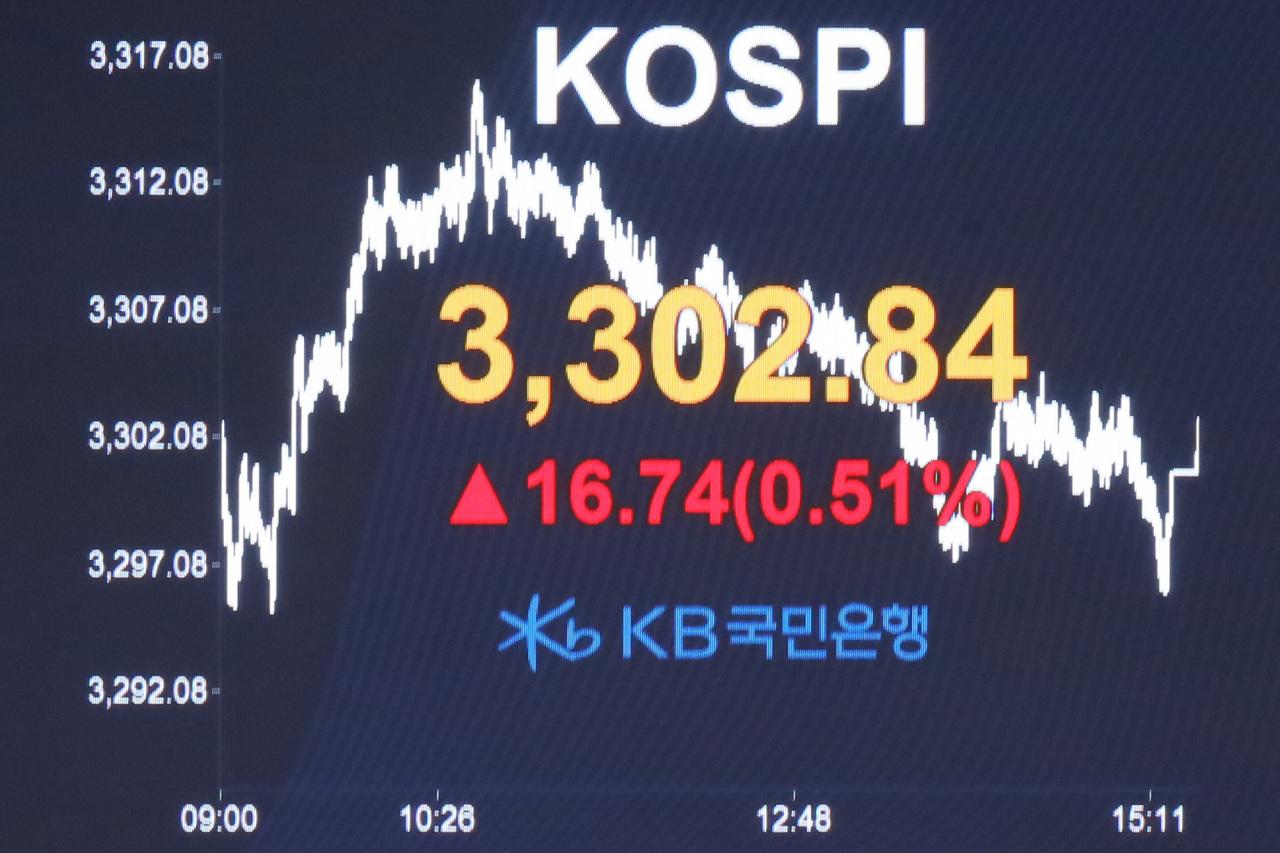An electronic board displays the closing mark of the Korea Exchange's main board index Kospi at KB Kookmin Bank headquarters in Seoul on Friday. (KB Kookmin Bank)