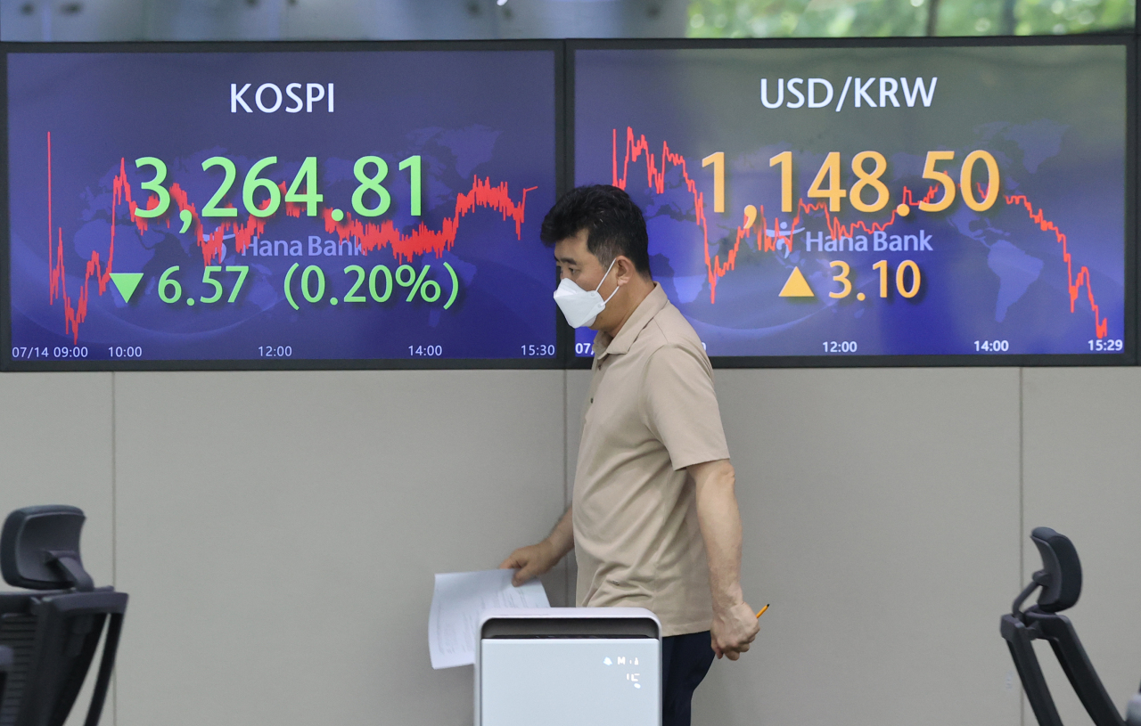 Electronic signboards at a Hana Bank dealing room in Seoul show the benchmark Korea Composite Stock Price Index (KOSPI) closed at 3,264.81 on Wednesday, down 6.57 points or 0.2 percent from the previous session's close. (Yonhap)