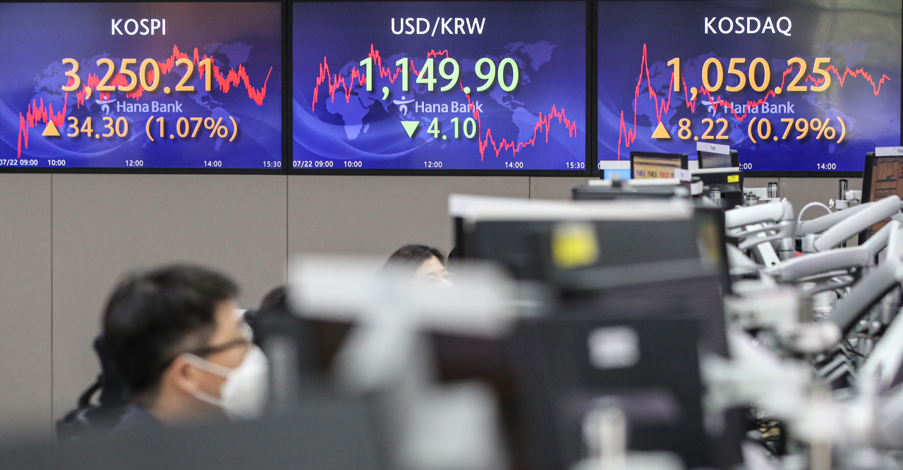 Electronic signboards at the trading room of Hana Bank in Seoul show the benchmark Kospi closed at 3,250.21 on Thursday, up 34.3 points or 1.07 percent from the previous session's close. (Yonhap)