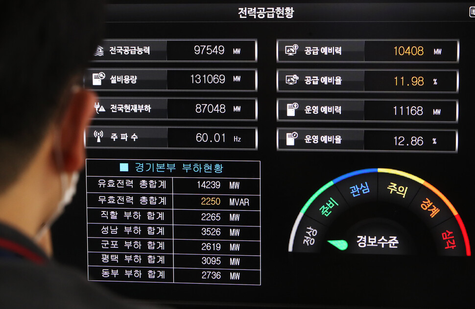 A Korea Power Electric Corp. official monitors the country's electricity supply and demand in real time. (Yonhap)