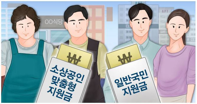 This image shows the government's plan to provide targeted support to small merchants hit hard by the pandemic and stimulus checks to citizens. (Yonhap)