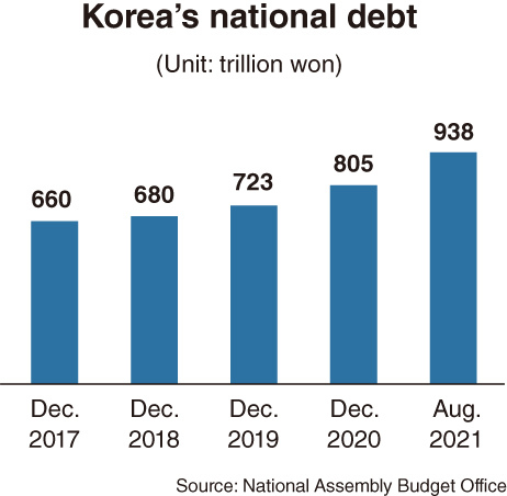 (Graphic by Kim Sun-young / The Korea Herald)