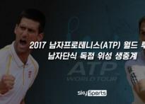스카이스포츠, ATP 월드투어 독점 위성 생중계