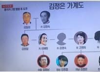 김정은-김정남 가계도 살펴보니…피살 이유 있..
