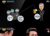 """썰전 유시민의 개헌 향한 팩트 폭력…""""국회 .."""