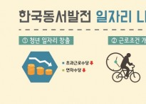 한국동서발전, 공공기관 최초 탄...