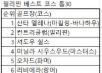 [남화영의 골프장 인문학 19] 필리핀 베스트 ..