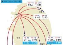 고속도로교통상황, 서울에서 부산까지 이 정도..