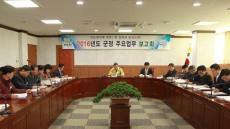 경북 예천군, 주요 군정 업무 보고회 가져