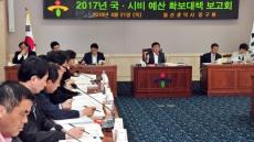울산 중구, 국시비 확보대책 보고회