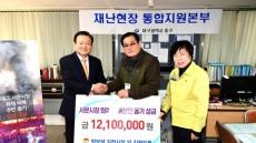김천시, 대구서문시장 피해상인 돕기 성금전달