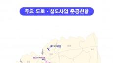 경북도, 올해 도로·철길 203㎞ 새로 개통